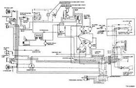 similiar sterling truck parts diagram keywords 2000 sterling truck wiring diagram wiring diagram