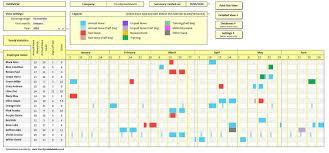 Attendence Tracker Employee Attendance Tracker Spreadsheet
