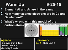 Warm Up What is the difference between group and period on the ...