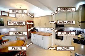 Kitchen Cabinet Meaning What Is Cornice Pelmet Plinth Diy Kitchens Advice