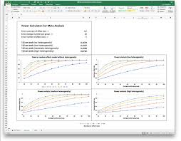 Statistical Power Formula How To Calculate Statistical Power Of A Meta Analysis