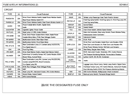 repair guides g 1 6 dohc 2007 fuse relay information schematic diagrams page 02 2007