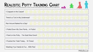 The Five Secrets You Will Never Know About Potty Training Chart Pdf