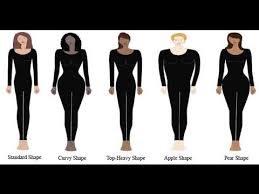 Ideal Weight Chart For Women As Per Their Height And Age - Youtube