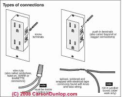 splicing wires when installing electrical receptacles (wall plug Wall Outlet Wiring types of electrical wire connections (c) carson dunlop associates wall outlet wiring diagram