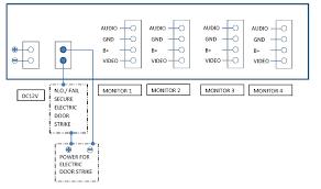 electric door strike wiring diagram facbooik com Intercom Wiring Diagram 4 apartment video intercom door camera bcvd 04al ultima tech internet wiring diagram