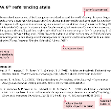 Sample Of Literature Review Apa Style Researching And Writing A Literature Review Biomedical