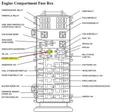 2001 ford ranger fuse diagram valvehome us 2002 ford ranger fuse box diagram at Ford Ranger Fuse Box Diagram 2001