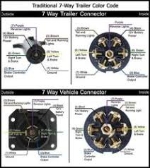 recommended 7 way round trailer connector and wiring etrailer com 7 Way Trailer Wiring click to enlarge 7 way trailer wiring