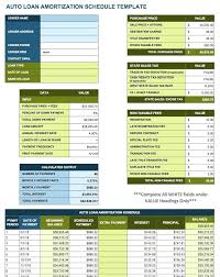 Auto Loan Amortization Calculator Schedule Template Payoff Excel Car