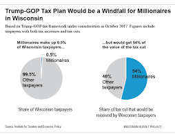 What The Trump Tax Plan Means For Wisconsin Taxpayers In