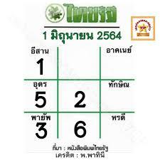 หวยยุทธนา พา รวย งวดนี้ 1/6/64; Hm4k2ehu Ow6vm