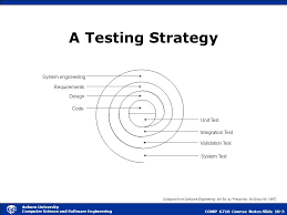 Strategic Approach To Testing Ppt Download