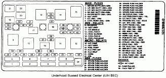 1998 chevy bu fuse diagram wiring diagrams schematic 99 bu fuse diagram explore wiring diagram on the net u2022 chevy bu fuse box location 1998 chevy bu fuse diagram