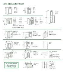 kitchen cabinet sizes chart kitchen cabinet width medium size of kitchen cabinet cabinet sizes chart and specifications guide kitchen kitchen cabinet ikea