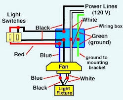 wiring ceiling fan to light switch how to wire ceiling fan light wiring ceiling fan light to wall switch a with e wiring ceiling fan dimmer switch