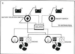 boat engine wiring blueprints wiring diagram for boat batteries wiring image boat battery isolator switch wiring diagram jodebal com on