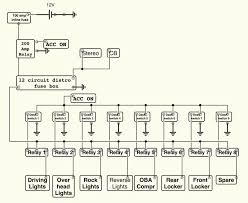 rigid led light bar wiring diagram images best led light bar spod switch wiring diagram get image about