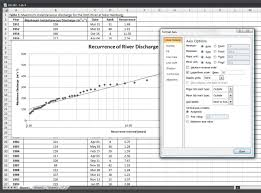 Logarithmic Chart Excel How To Plot Semi Log Graph In Microsoft Excel Software
