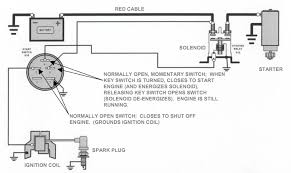 wiring diagram for briggs and stratton 18 hp the wiring diagram briggs and stratton 16 hp twin wiring diagram nodasystech wiring diagram