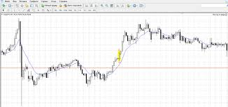 Финам форум торговля опционами акции