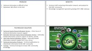 Defense Systems Information Analysis Center Dsiac