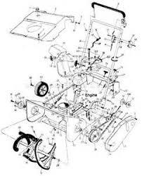 gilson wiring diagram wiring diagram symbols simple wiring diagrams snow king snowblower parts diagram on gilson wiring diagram