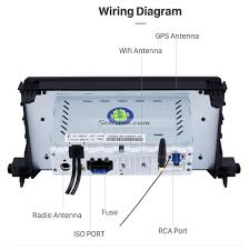 10 2 inch 2014 2015 2016 toyota highlander android 6 0 capacitive wiring diagram 10 2 inch 2014 2015 2016 toyota highlander android 6 0 capacitive touch screen radio gps