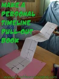 Creative Timelines For Projects 229 Best Timelines Images Teaching Social Studies Timeline