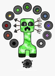 Minecraft Creeper Drop Disc, HD Png ...