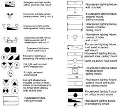 showing post media for fluorescent light schematic symbol house wiring using electrical symbols jpg 500x462 fluorescent light schematic symbol jpg 500x462 fluorescent light schematic