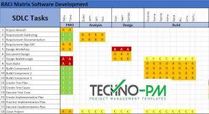 Raci Chart Template Excel Raci Matrix Template Excel Project Management Templates
