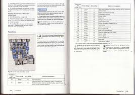 2003 vw golf gti fuse box data wiring diagrams \u2022 vw fuse box diagram 2001 gti vw gti fuse box diagram wiring diagram u2022 rh msblog co 2004 vw golf gti 2003
