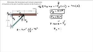 horiztal determine the horizontal and vertical components of reaction youtube