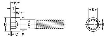 Cap Head Screw Chart Practical Maintenance Blog Archive Socket Head Cap Screws