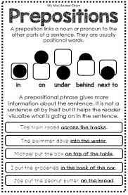 My Mini Anchor Chart Parts Of Speech Mini Anchor Charts English Grammar