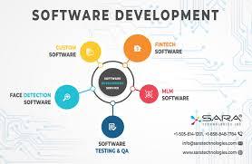 Best Software Development Sara Technologies Inc Medium