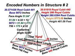 Differs as 441 to 440 to a Royal cubit | WordReference Forums