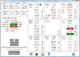 Singapore Feng Shui Centre Articles Qi Men Dun Jia