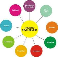 Image Result For Environments For Holistic Child Development
