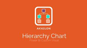 Akvelon A Hierarchy Chart Custom Visual For Power Bi