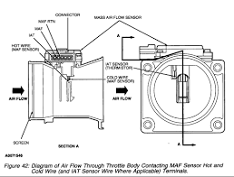 intake air temperature sensor for a racing chip install two wires 2003 Ford F 150 Maf Iat Sensor Wiring Diagram the maf sensor uses a hot wire sensing element to measure the amount of air entering the engine air passing over the hot wire causes it to cool Ford Focus MAF Sensor Wiring Diagram