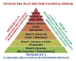 El Evangelista Mexicano P Gina 50 Rgano Oficial De