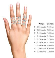 Pear Shaped Diamond Chart Diamond Size And Carat Weight Sarvadajewels Com