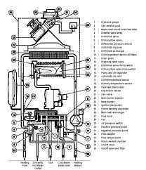 boiler manuals alpha 240e 240e parts list · view manual
