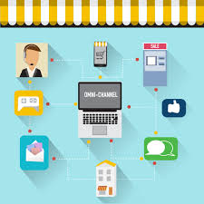 Marketing Channels The 6 Marketing Channels You Should Be Personalizing