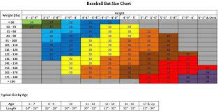 Baseball Bat Weight Chart Equipment
