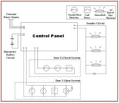 fire alarm wiring diagram apoundofhope liebert mini mate2 5 ton installation manual at Liebert Wiring Diagram Fire Alarm