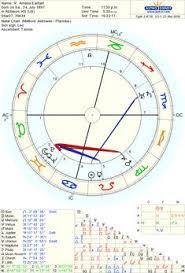 Astrograph Astrology Of John Mccain Birth Charts Of