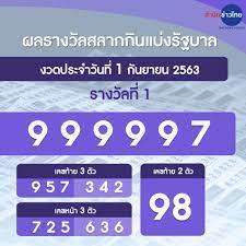 ผลรางวัลสลากกินแบ่งรัฐบาล งวดวันที่ 16 สิงหาคม 2563 - สำนักข่าวไทย อสมท